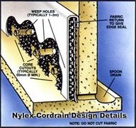Nylex Cordrain design detail - retaining walls, bridge autments and culverts (not to scale)